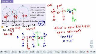 Eğitim Vadisi 11.Sınıf Fizik 14.Föy Denge ve Denge Şartları 3 Konu Anlatım Videoları