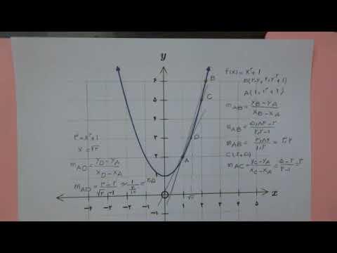 آموزش فصل چهارم ریاضی دوازدهم رشته علوم تجربی- مشتق