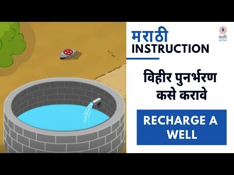 How to Recharge a Well