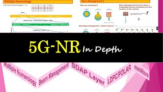 5G NR(New Radio) in Depth: Numerology, mmWave, Massive MIMO, Beam Management, LDPC/Polar, SDAP
