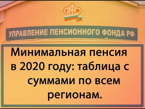 Минимальная пенсия в 2020 году.