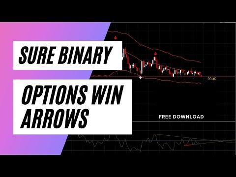 Speedometer pro indicator for binary options