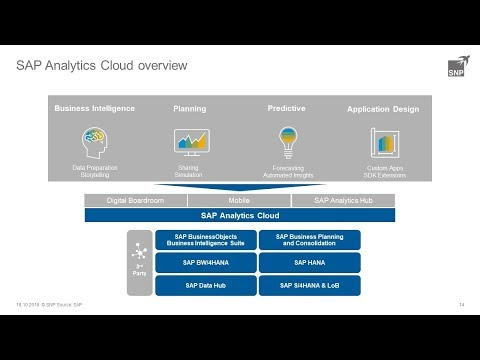 SAP Analytics Cloud – reporting, planning and prediction in the cloud