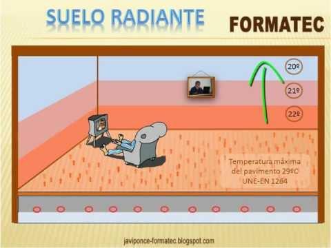 funcionamiento suelo radiante