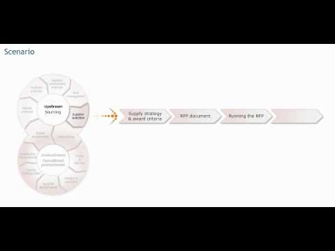 Sourcing processes: Supplier selection - Procurement training ...