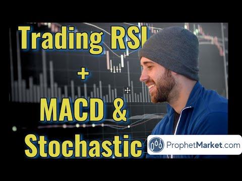 Akcijų pasirinkimo sandoriai ir paprastosios akcijos