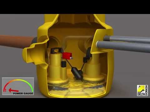 DELTA Groundwater Sump Pump Video Video