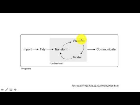 SHU: Big Data Analytics -- course introduction - YouTube