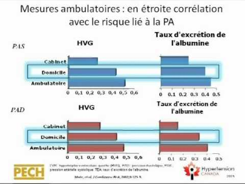 Nacl solution hypertonique