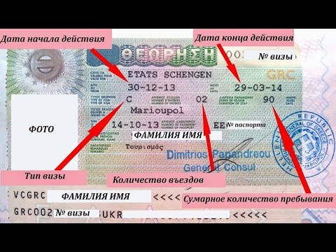 Шенгенская виза. Как расшифровать