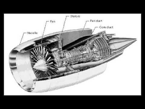 Active Flow Control on a Turbofan Engine Nacelle - Subtitles