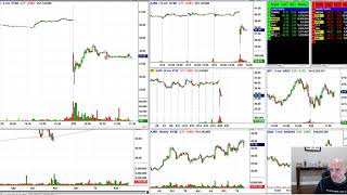 Learning Candlesticks: How To Trade BREAKOUTS