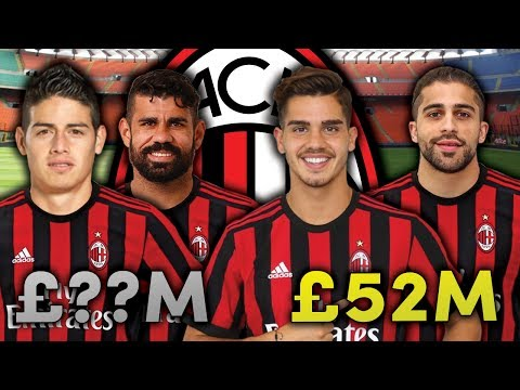 AC Milan To Spend ANOTHER €100M To Challenge Juventus?! | Continental Club