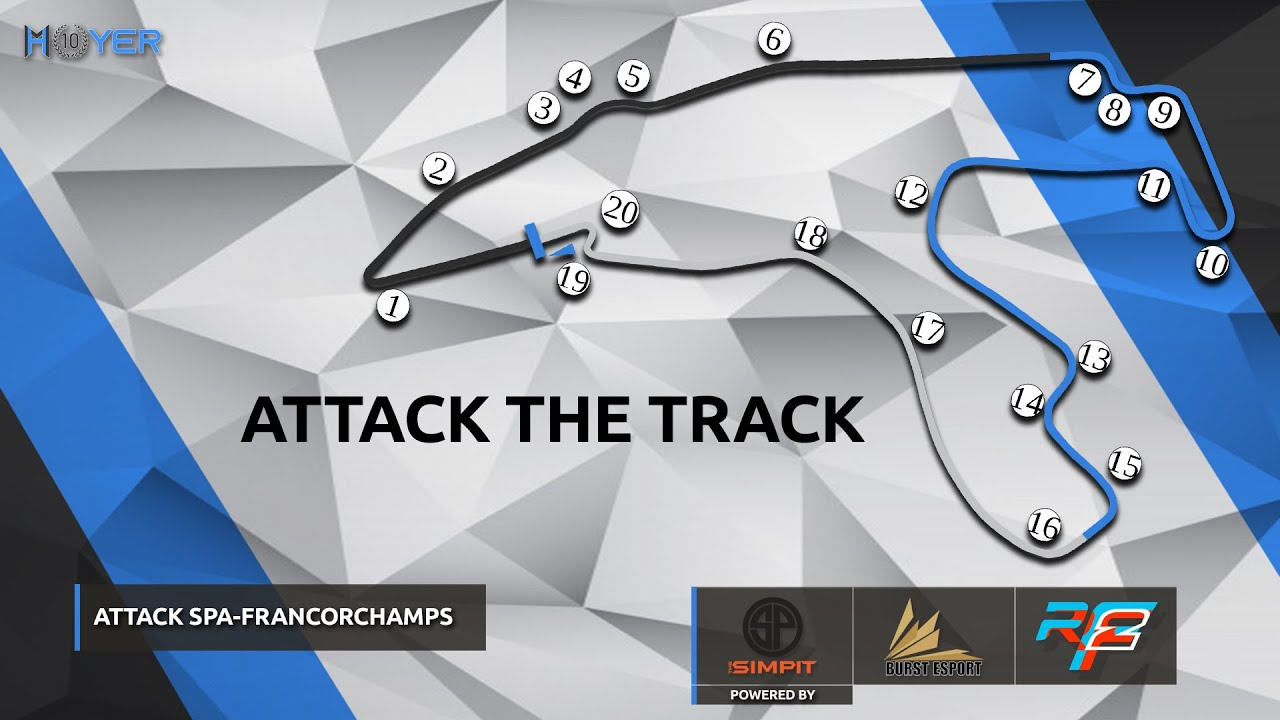 Michi Hoyer: ATTACK THE TRACK Spa on rFactor 2