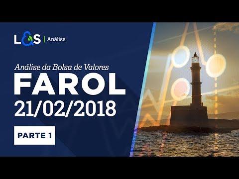 Farol 21/02/2018 - Parte 1 - Análise do fechamento do mercado | L&S Análise