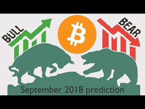 Bull or Bear: September 2018 market prediction