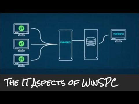 Gain an understanding of the support typically requested from IT personnel in an on-premises implementation of WinSPC. (WinSPC V9)