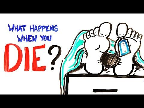 Co nastane po smrti?
