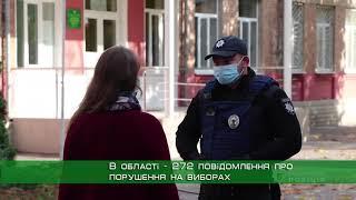 Підсумки виборів на Харківщині