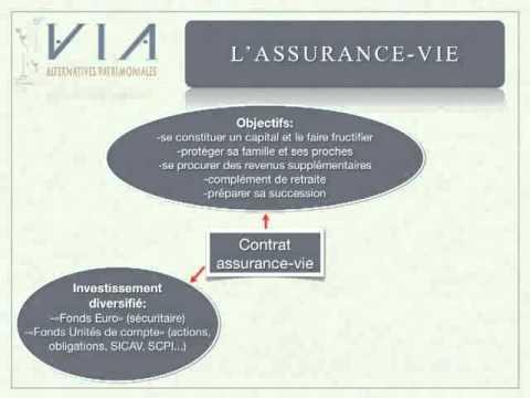 Assurance-vie, gestion de patrimoine www.via-ap.com