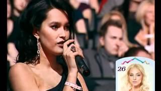 | MISS RUSSIA 2012 FINAL QUESTIONS | Интеллектуальный конкурс |