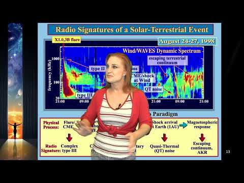 Solar Storm Forecast – August 04, 2019 at 06:14PM