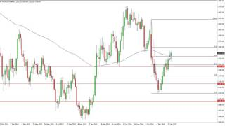 GOLD - USD Gold Prices forecast for the week of February 20 2017, Technical Analysis