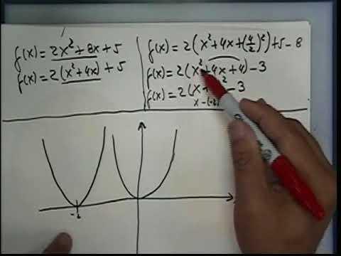 Algebra y trigonometría