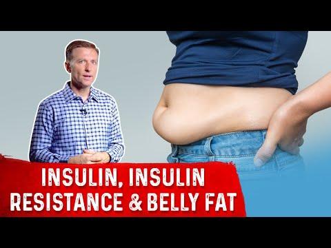 Insulin, Insulin Resistance & Belly Fat: SIMPLIFIED