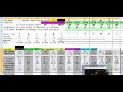 Video Forex Cost averaging excel spreadsheet benefits and advantages 3/6