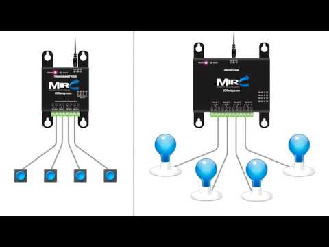 Point to Point Wireless Switching