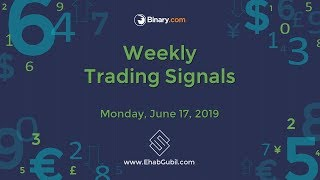Weekly Trading Signals