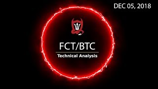 Factom Technical Analysis (FCT/BTC) :  Just the Factoms Ma
