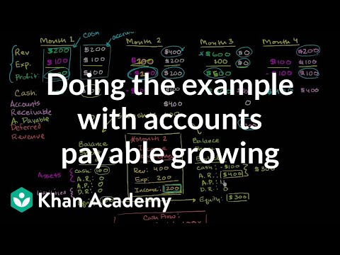 Doing the example with accounts payable growing (video) | Khan Academy