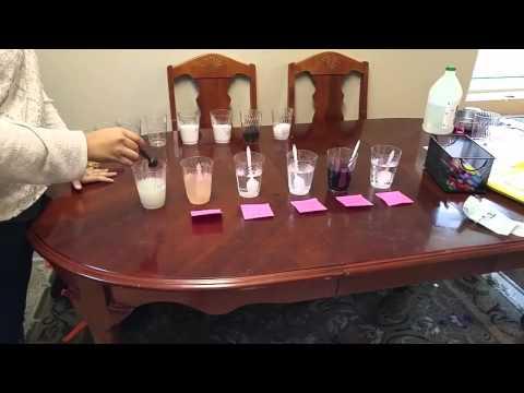 Pinakamasama sa suso silicone