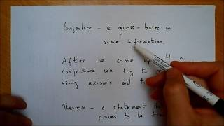 Definition of Axiom Conjecture Theorem