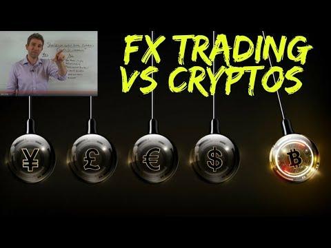 Ar galite nusipirkti bitcoin su paypal
