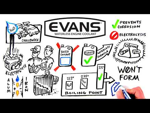 How Evans Waterless Coolant Works; The Limitations Of Water, & Why Evans Is Better For Your Engine