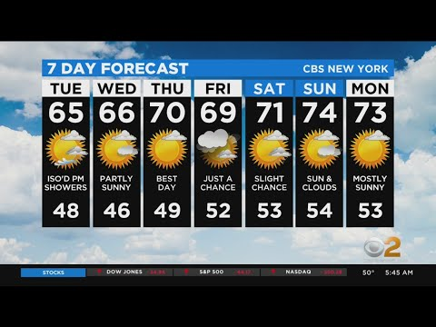New York Weather: Tuesday Morning 5/11 CBS2 Weather Headlines