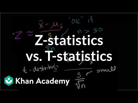z-test vs t-test pdf