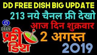 Sahil Channel List videos,Sahil Channel List clips