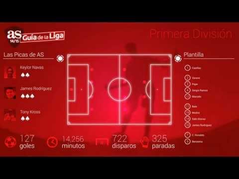 Video of AS Guía de las Ligas 2015-2016