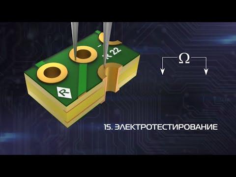 Технология производства печатных плат