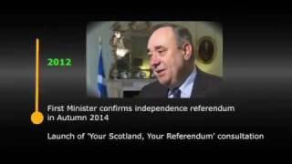 Scotland's Constitutional Timeline