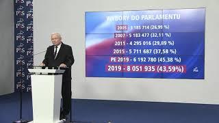 Jarosław Kaczyński – Oświadczenie Prezesa PiS