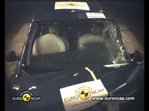 NCAP: Dacia Sandero