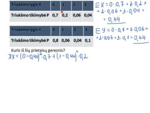 Dvejetainiai parinktys iq opcionų apžvalgos