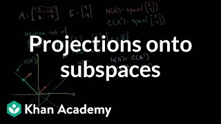 Linear Algebra: Projections onto Subspaces