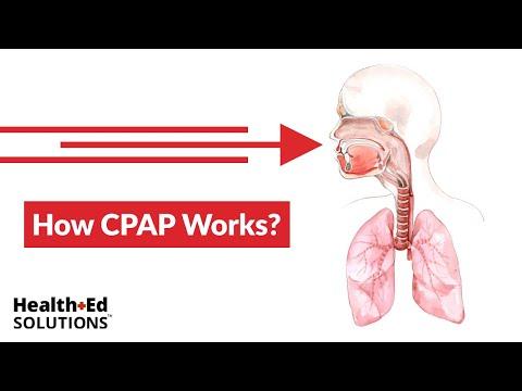 Nidek Auto CPAP Machine