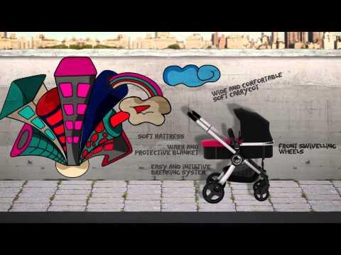 סט ריפוד לעגלת האורבן - Urban (גגון, ריפוד לרצועות, ריפוד למושב וכיסוי רגליים)
